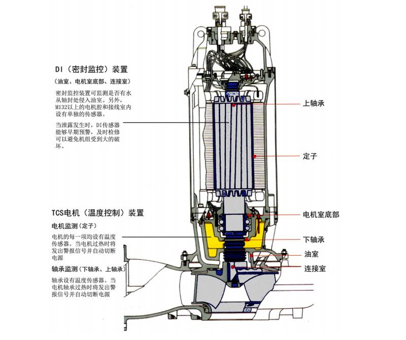 潜水排污泵 WQ20-25-4