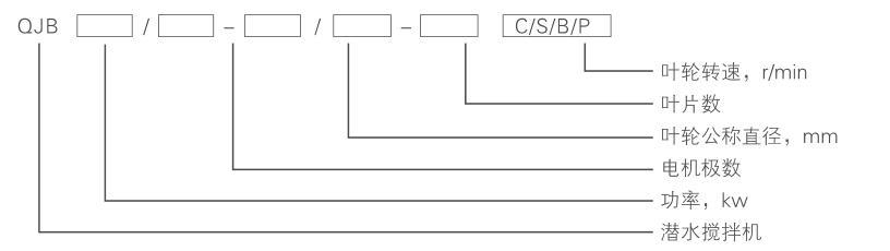 潜水推流器 QJB3/4-1600/2-56P